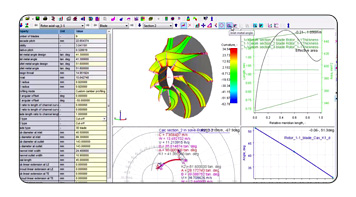 Axial & Centrifugal Pumps Design Online Training Workshop