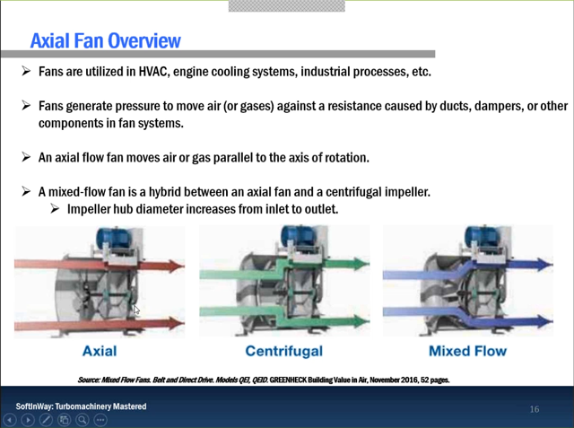 Axial Fan Design Calculation : Softinway turbomachinery university